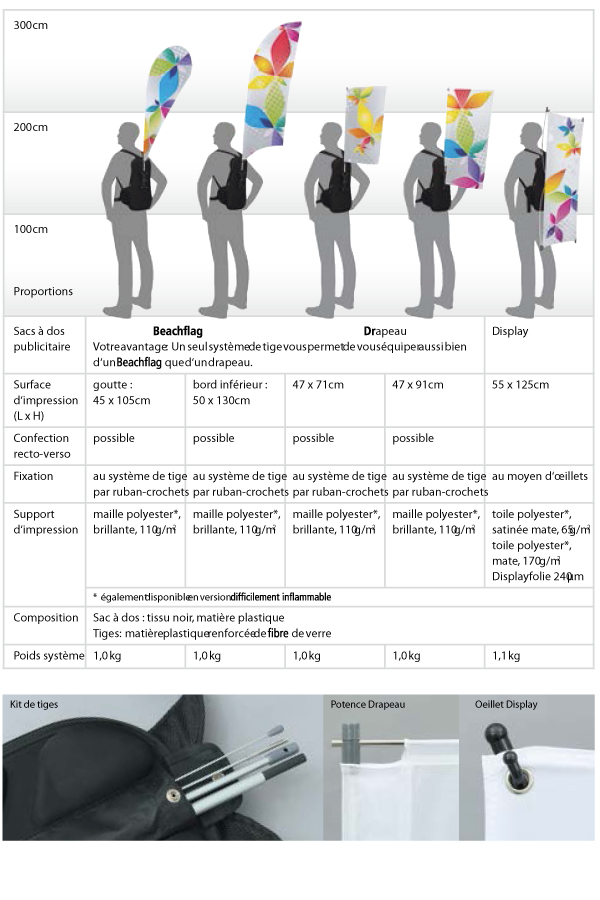 sac-a-dos-publicitaire-dimensions